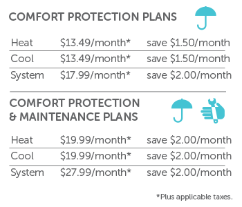 Affinity Protection Plan